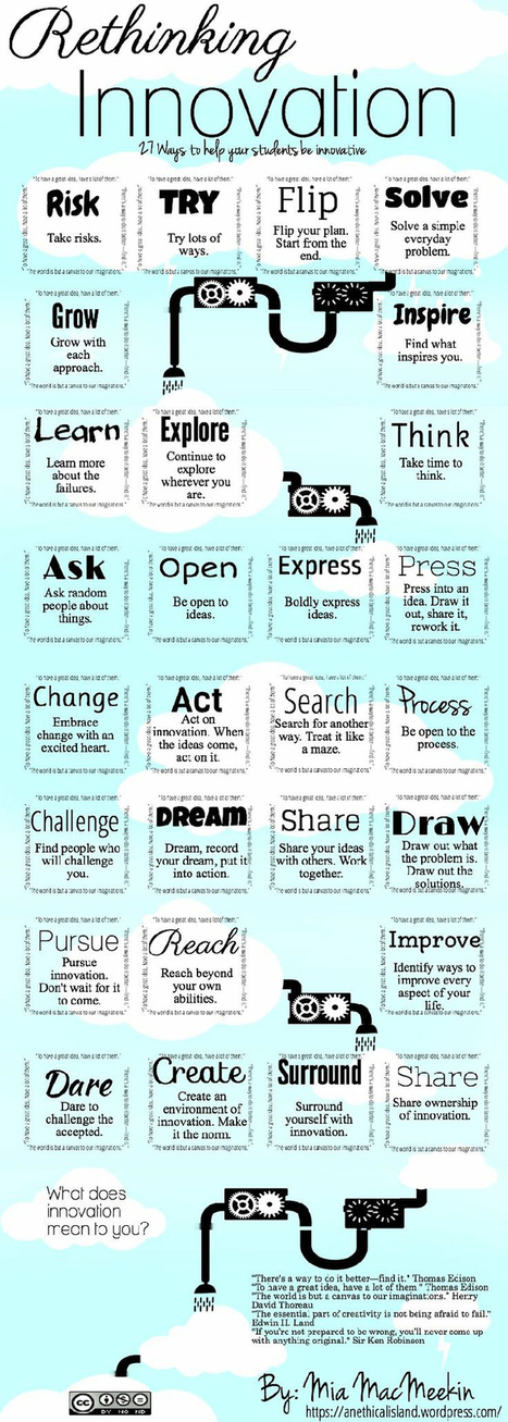 27 Ways To Inspire Innovative Thinking In Students (Infographic) | Affordable Learning | Scoop.it