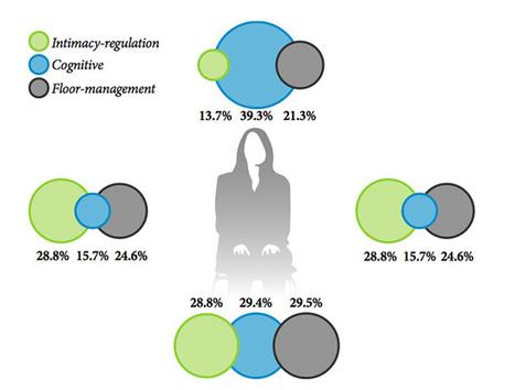 What Robot Behavior Makes People Feel Uncomfortable? - IEEE Spectrum | Robotics by Aldebaran | Scoop.it