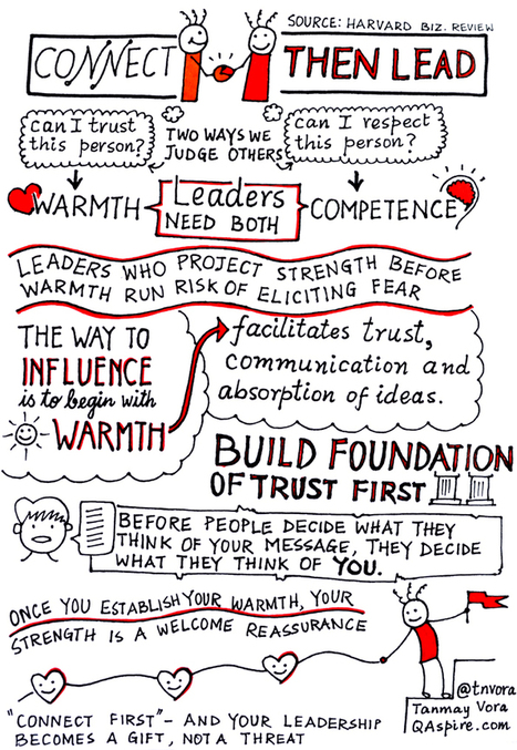 Leadership: Start With Trust | Leadership, Innovation, and Creativity | Scoop.it