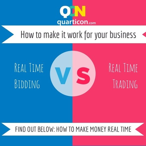 """RTB – the real time bidding means """"Real Time Trading"""" – no matter where or when! - Quarticon 