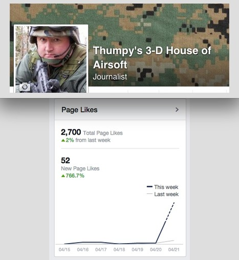"""2700 LIKES! Some """"little push!"""" - Thumpy's 3-D House of Airsoft 