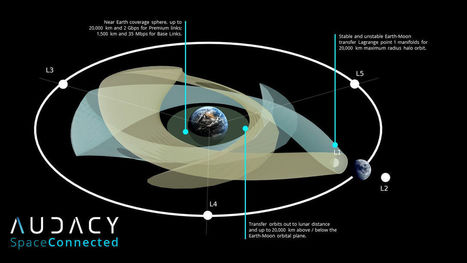 New Space Startup Audacy Shoots for the Moon | More Commercial Space News | Scoop.it