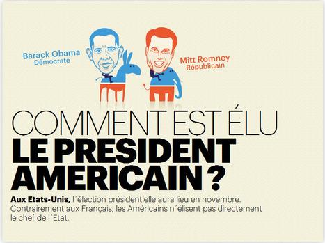 Elections américaines. Comment est élu le président américain ? | La politique économique de Barack Obama | Scoop.it