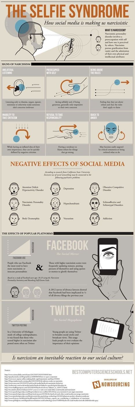Is Social Media Making Us Narcissistic? [infographic] | information analyst | Scoop.it