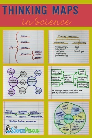 Science Thinking Maps | Cool School Ideas | Scoop.it