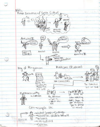 "The Grove Consultants International » Rachel Smith's TEDx Talk: ""Drawing in Class"" 
