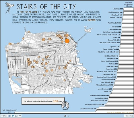 Stairs of the City | Tableau Public | BI-DW & Predictive Analytics | Scoop.it