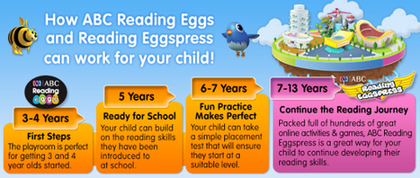 Learn to Read With - ABC Reading Eggs | Where Children Learn to Read Online | Teaching Phonics | Scoop.it
