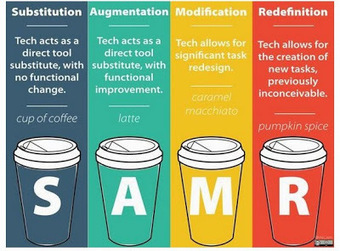 SAMR and Google Apps - great ideas and tips | Cuppa | Scoop.it