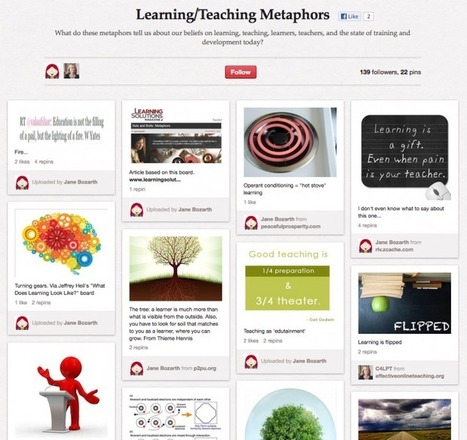 20 Innovative Education Technology Pinterest Boards - Edudemic | Technology & Future | Scoop.it