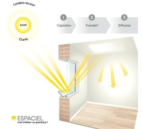 Votre contact commercial Espaciel ! | Projets Tonic incubation | Scoop.it
