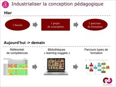 Conception pédagogique : industrialiser et personnaliser | Numérique & pédagogie | Scoop.it