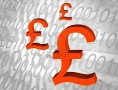 3 Month Payday Loans - Borrow From £100 to £1000 | Easy6monthLoans4u | 3 Month Payday Loans | Scoop.it
