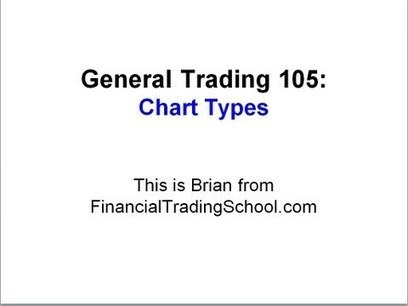 General Trading (GT105) - Chart Types | Options Trading Strategies | Scoop.it
