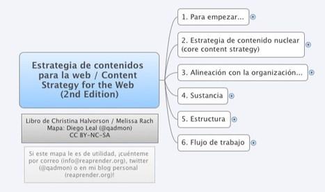 (Aprendiendo sobre) Estrategia de contenidos reAprender (por Diego Leal) @qadmon | Lea para que no se aburra | Scoop.it