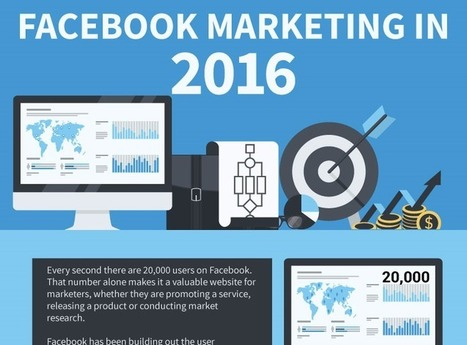 Facebook Marketing in 2016 - Visual Contenting | Visual Marketing & Social Media | Scoop.it