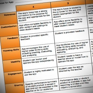 Rubrics for Evaluating Educational Apps | E-Learning and Online Teaching | Scoop.it