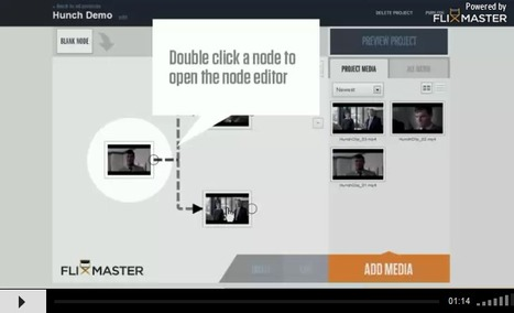 FlixMaster - liberate your videos from linearity | Digital Presentations in Education | Scoop.it
