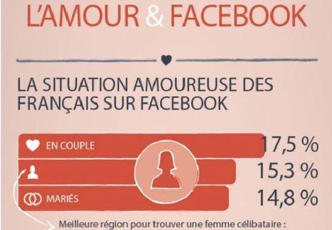 Saint Valentin : quelles sont les meilleures régions pour trouver un(e) célibataire ? | Actualités Holdmetights.fr | Scoop.it