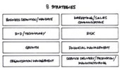 Strategy Models: Where are They? - The Alpha Strategies | Business Performance Excellence Models | Scoop.it
