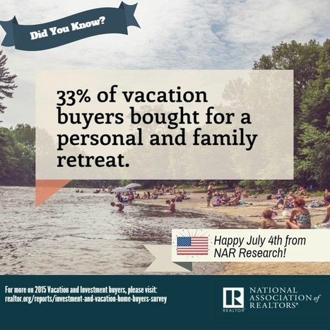Did You Know? Vacation Buyers' Retreats | Texas Coast Real Estate | Scoop.it