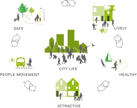 The City Fix - The role of private developers in sustainable mobility | La veille publique de Chronos | Scoop.it