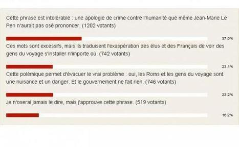 Un sondage du «Point» sur les propos de Gilles Bourdouleix sur Hitler et les Roms scandalise les internautes | GentilPatriote | Scoop.it
