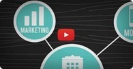 Business Promotion: Internet Marketing and Web Design | Sound Waves & Style | Scoop.it