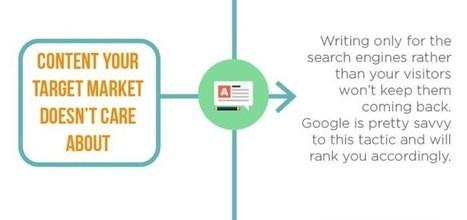 Infographie : Les 10 erreurs les plus courantes en référencement ! | Vous saurez tous sur wordpress ou presque... | Scoop.it