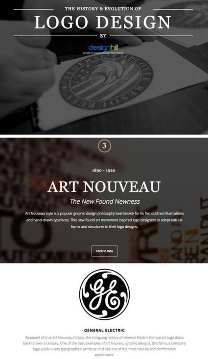 La historia y evolución del diseño de logo | El Mundo del Diseño Gráfico | Scoop.it
