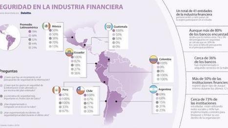 Empleados, el origen de ataques al sistema financiero - LaRepública.com.co | Servicios financieros | Scoop.it