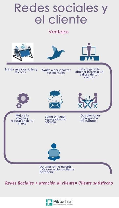 Redes Sociales = Cliente satisfecho. | Grupo de Comunicación Calvo | Spanish | Scoop.it