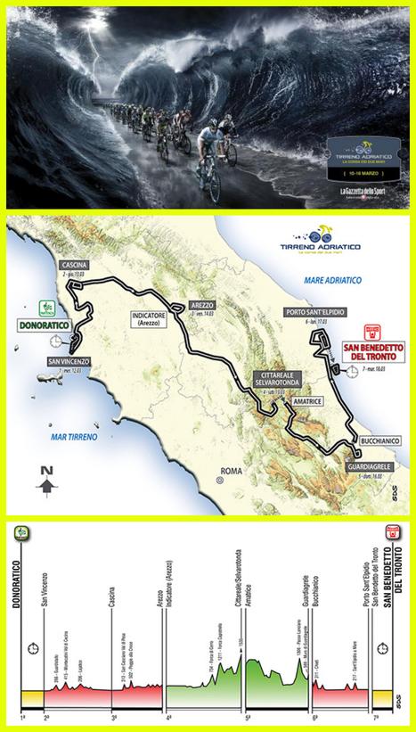 Torna nelle Marche la Tirreno - Adriatico Edizione N. 49 - 12-18 Marzo 2014 | Le Marche un'altra Italia | Scoop.it