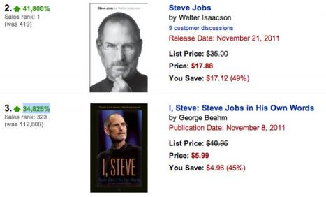 Les préventes de la biographie de Steve Jobs augmentent de 41800% sur Amazon.com | Mais n'importe quoi ! | Scoop.it
