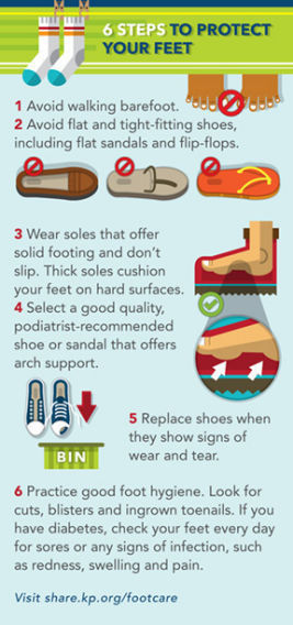 Tips for Healthy, Pain-Free Feet | Health & Wellness | Scoop.it