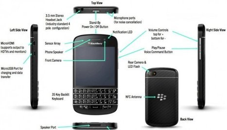 Why I won't give up my Blackberry | Innovating in an Age of Personalization | Scoop.it