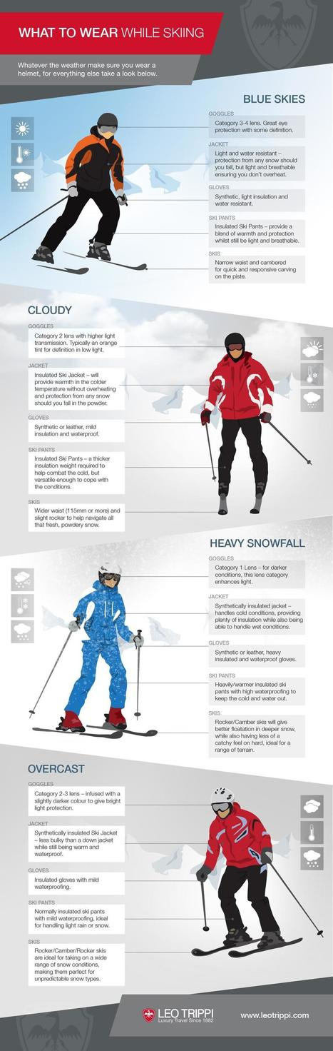 What To Wear While Skiing [INFOGRAPHIC] | Infographics by Infographic Plaza | Scoop.it