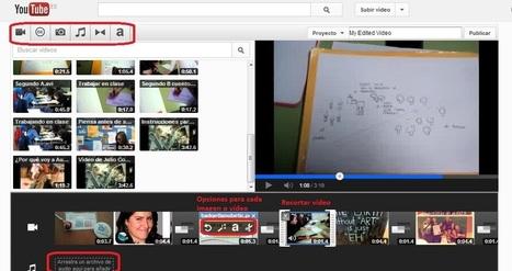 Montar vídeos o presentaciones de imágenes desde Youtube | Aprendiendoaenseñar | Scoop.it