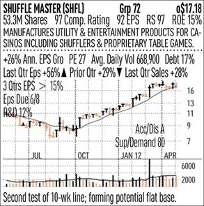 """Shuffle Master Is """"All In"""" For Online Poker, David Saito-Chung 