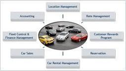 Car rental Software: Car rental software to help you grow your car rental business | Car Rental Software | Scoop.it