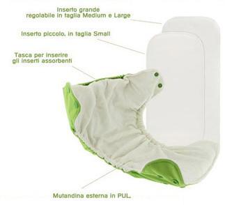 Pannolini lavabili pocket: a ciascuno il suo - Casa Tabata | Maternità EcoNaturale | Scoop.it