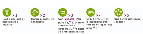 Payname : la meilleure alternative au cesu | Le CESU Payname | Scoop.it