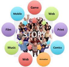 Transmedia Storytelling: The Reemergence of Fundamentals | The Media Psychology Blog | media psychology | Scoop.it