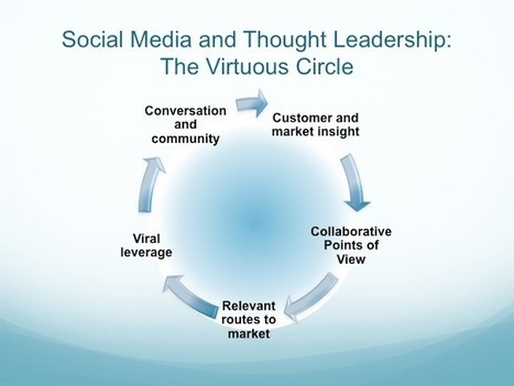 Why Should I Care About These 3 Social Media Metrics?   Simply Measured   Socially   Scoop.it