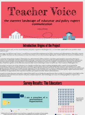 Report: The Teacher Voice Project | Great Teachers + Ed Tech = Learning Success! | Scoop.it