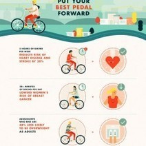 Footloose and Car Free! How Biking Can Improve Your Health and the Environment | Visual.ly | Vintage Living Today For A Future Tomorrow | Scoop.it