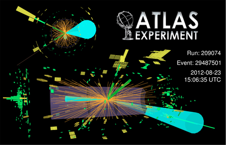 Latest from ATLAS: Higgs-like Boson Discovered Last Year Behaves Just the Way it Should | Amazing Science | Scoop.it