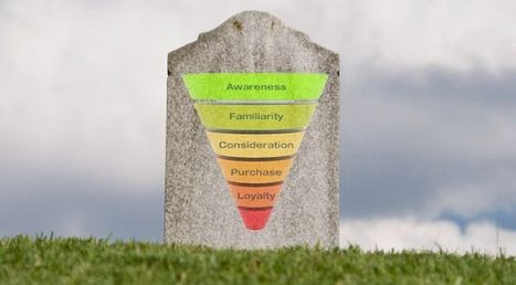 The funnel is dead. Long live the consumer decision journey | Public Relations & Social Media Insight | Scoop.it