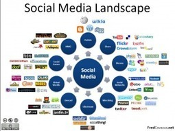 The Future of Social Media Marketing 2013: Engage! | The Perfect Storm Team | Scoop.it