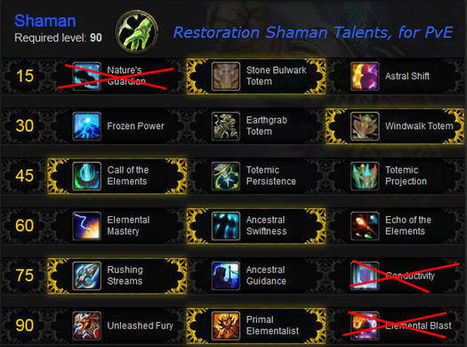 Restoration Shaman Healing Guide | GotWarcraft and The World of Warcraft | Scoop.it